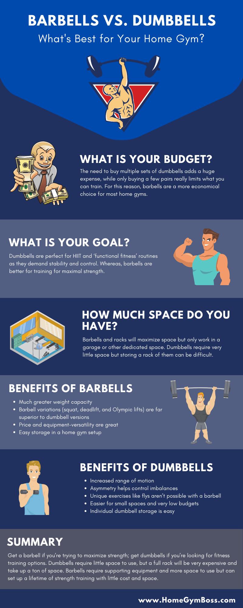 dumbbells vs. barbells