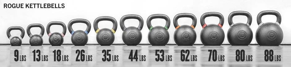 How to Choose the Right Kettlebell for Your Home Gym 2